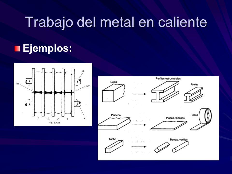Trabajo del metal en caliente Ejemplos: