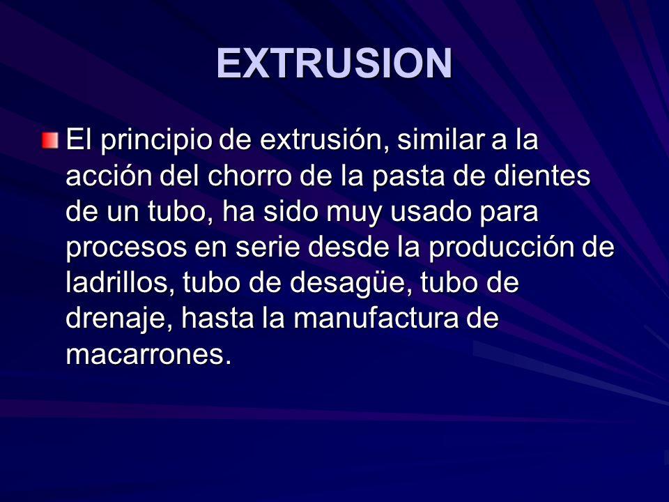 EXTRUSION El principio de extrusión, similar a la acción del chorro de la pasta de dientes de un tubo, ha sido muy usado para procesos en serie desde la producción de ladrillos, tubo de desagüe, tubo de drenaje, hasta la manufactura de macarrones.