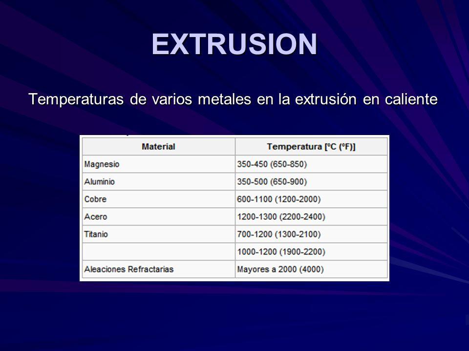 EXTRUSION Temperaturas de varios metales en la extrusión en caliente