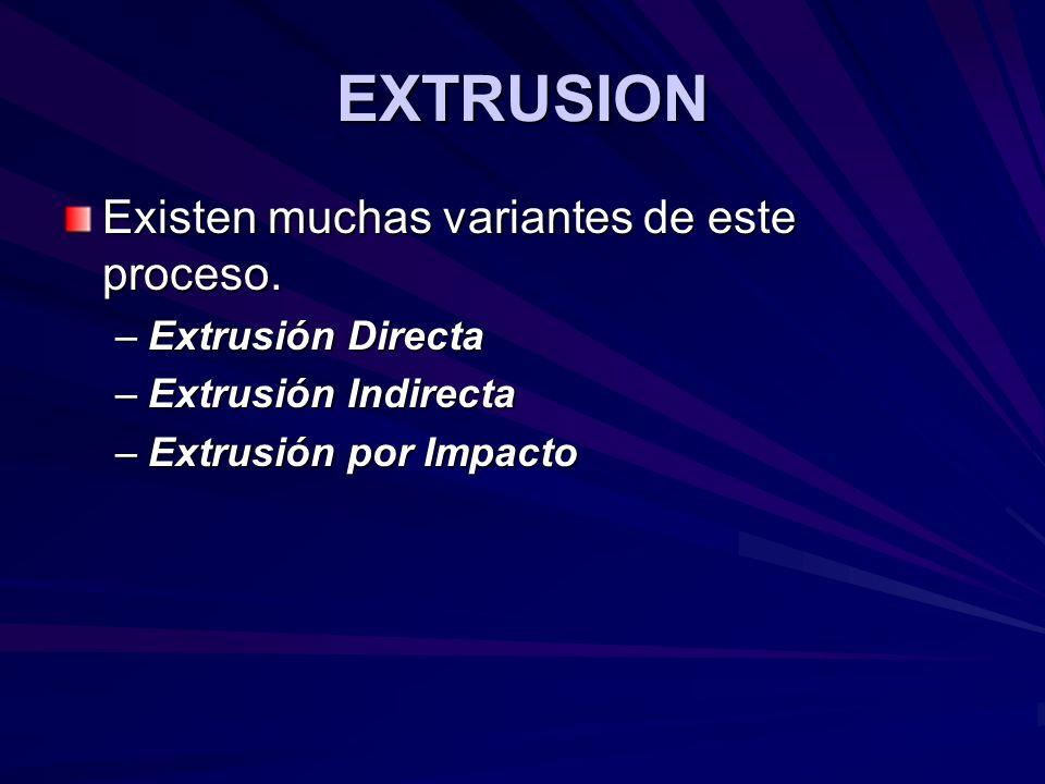 EXTRUSION Existen muchas variantes de este proceso. –Extrusión Directa –Extrusión Indirecta –Extrusión por Impacto