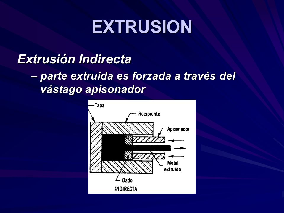 EXTRUSION Extrusión Indirecta –parte extruida es forzada a través del vástago apisonador