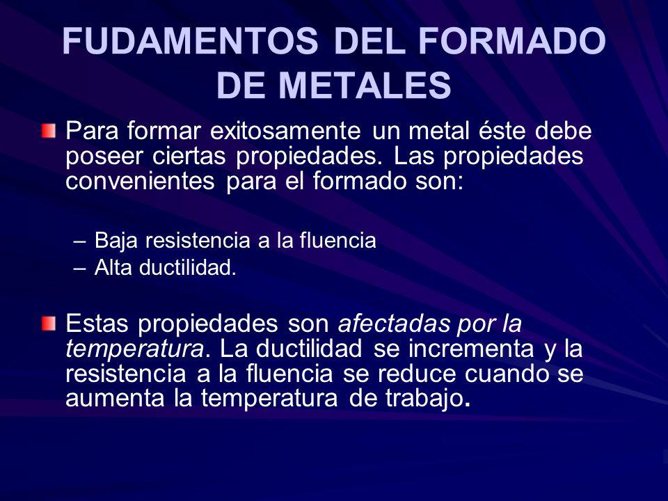 FUDAMENTOS DEL FORMADO DE METALES Para formar exitosamente un metal éste debe poseer ciertas propiedades. Las propiedades convenientes para el formado