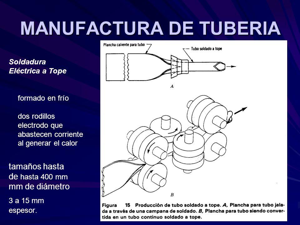 MANUFACTURA DE TUBERIA tamaños hasta de hasta 400 mm mm de diámetro 3 a 15 mm espesor. Soldadura Eléctrica a Tope formado en frío dos rodillos electro