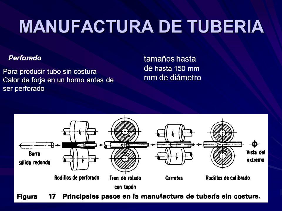 MANUFACTURA DE TUBERIA tamaños hasta de hasta 150 mm mm de diámetro Perforado Para producir tubo sin costura Calor de forja en un horno antes de ser p