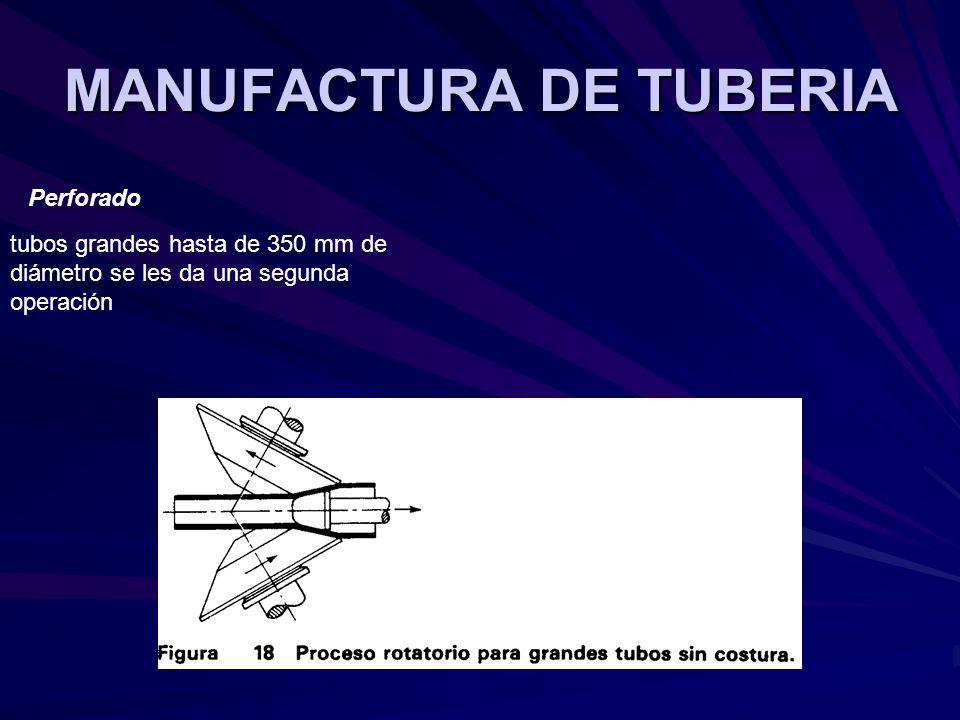 MANUFACTURA DE TUBERIA Perforado tubos grandes hasta de 350 mm de diámetro se les da una segunda operación
