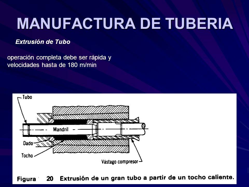 Extrusión de Tubo operación completa debe ser rápida y velocidades hasta de 180 m/min