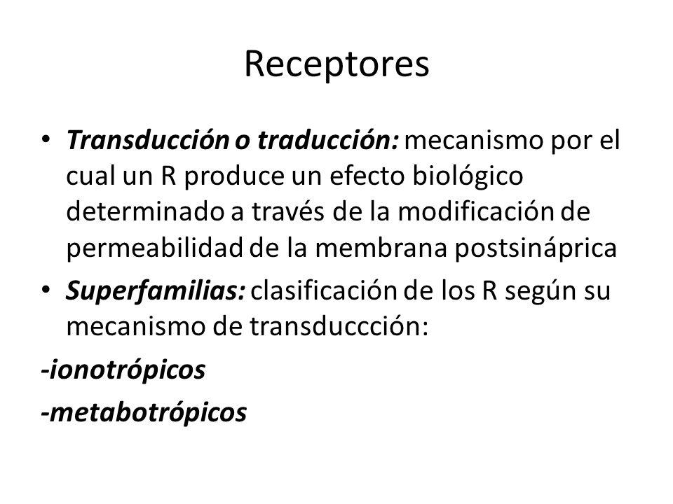 Receptores Transducción o traducción: mecanismo por el cual un R produce un efecto biológico determinado a través de la modificación de permeabilidad