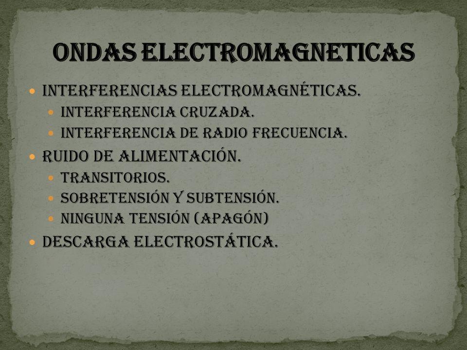 Interferencias electromagnéticas. Interferencia cruzada. Interferencia de radio Frecuencia. Ruido de alimentación. Transitorios. Sobretensión y subten