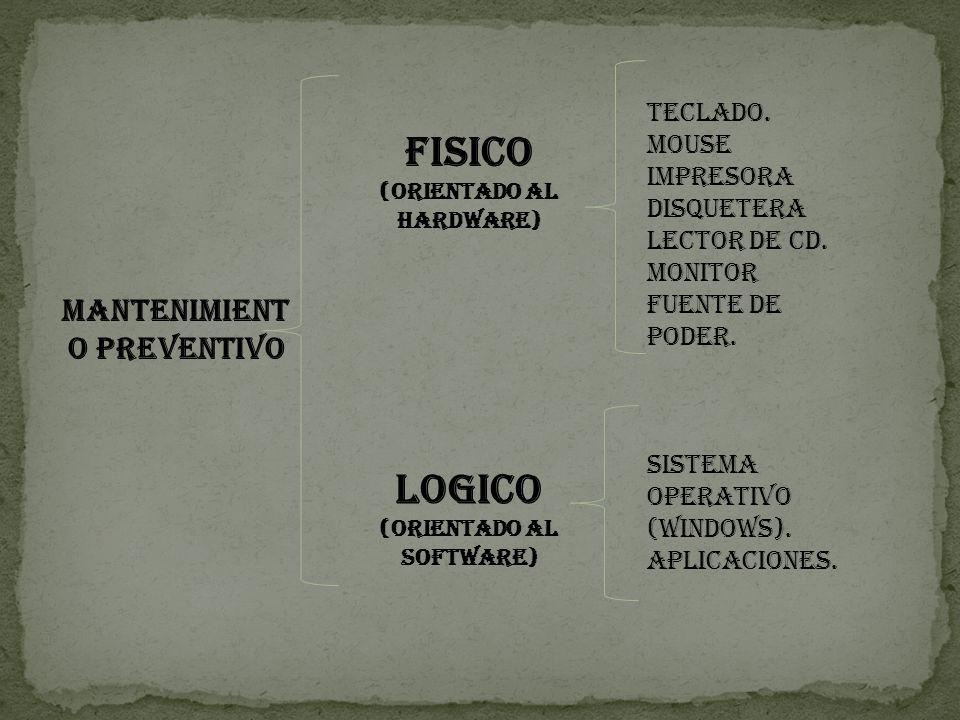 FISICO (ORIENTADO AL HARDWARE) LOGICO (ORIENTADO AL SOFTWARE) MANTENIMIENT O PREVENTIVO Teclado. Mouse Impresora Disquetera Lector de CD. Monitor Fuen