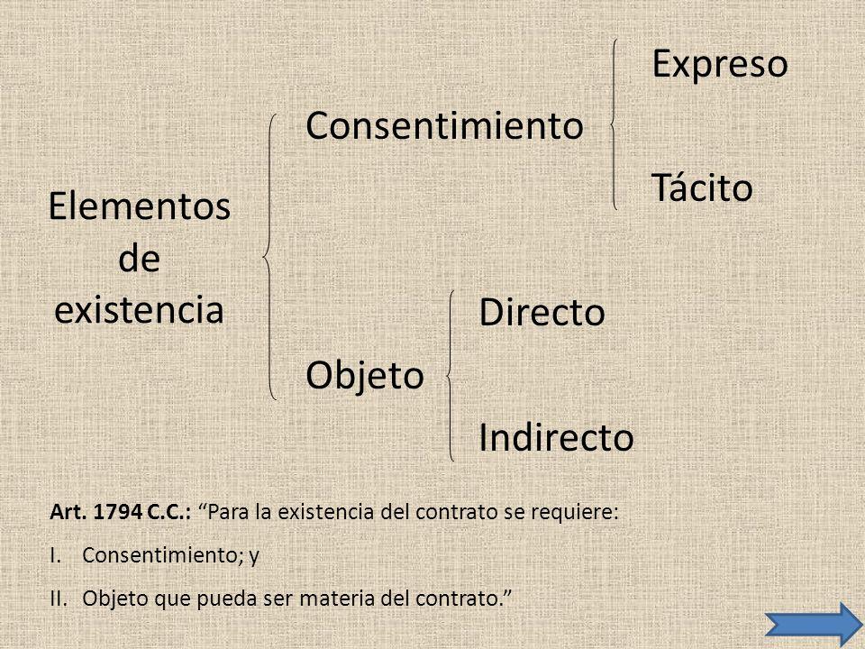 Elementos de existencia Expreso Consentimiento Tácito Directo Objeto Indirecto Art. 1794 C.C.: Para la existencia del contrato se requiere: I.Consenti