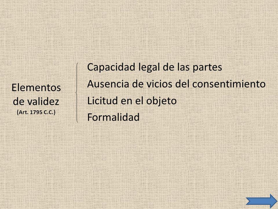 Elementos de validez (Art. 1795 C.C.) Capacidad legal de las partes Ausencia de vicios del consentimiento Licitud en el objeto Formalidad