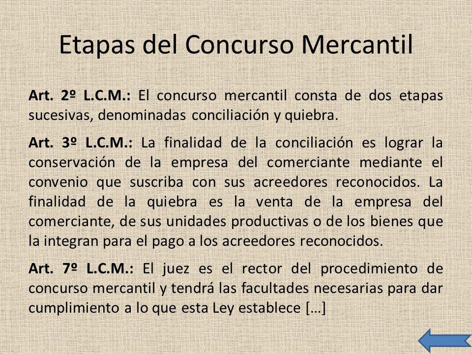 Etapas del Concurso Mercantil Art. 2º L.C.M.: El concurso mercantil consta de dos etapas sucesivas, denominadas conciliación y quiebra. Art. 3º L.C.M.