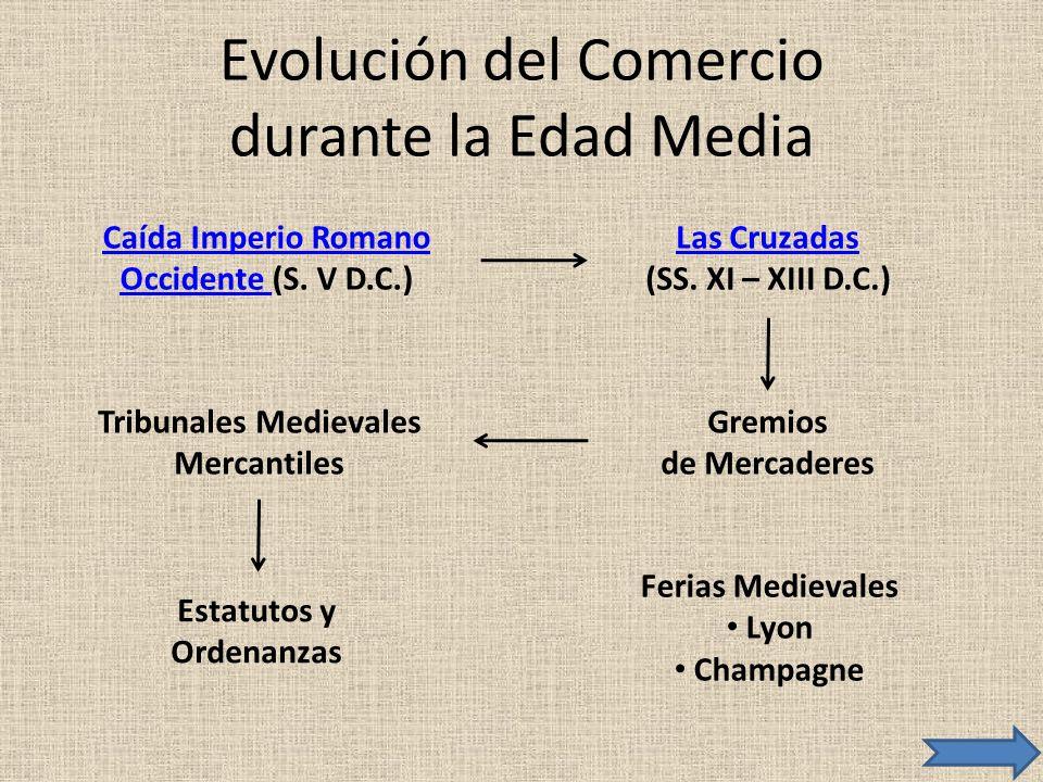 Evolución del Comercio durante la Edad Media Caída Imperio Romano Occidente Occidente (S. V D.C.) Las Cruzadas (SS. XI – XIII D.C.) Gremios de Mercade