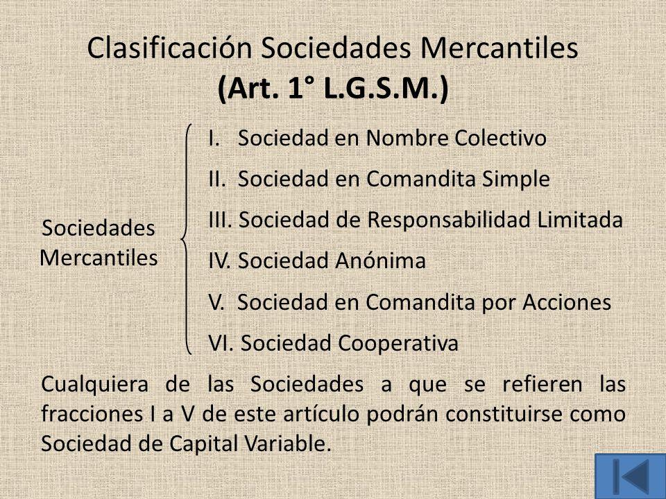 Clasificación Sociedades Mercantiles (Art. 1° L.G.S.M.) I. Sociedad en Nombre Colectivo II. Sociedad en Comandita Simple III. Sociedad de Responsabili