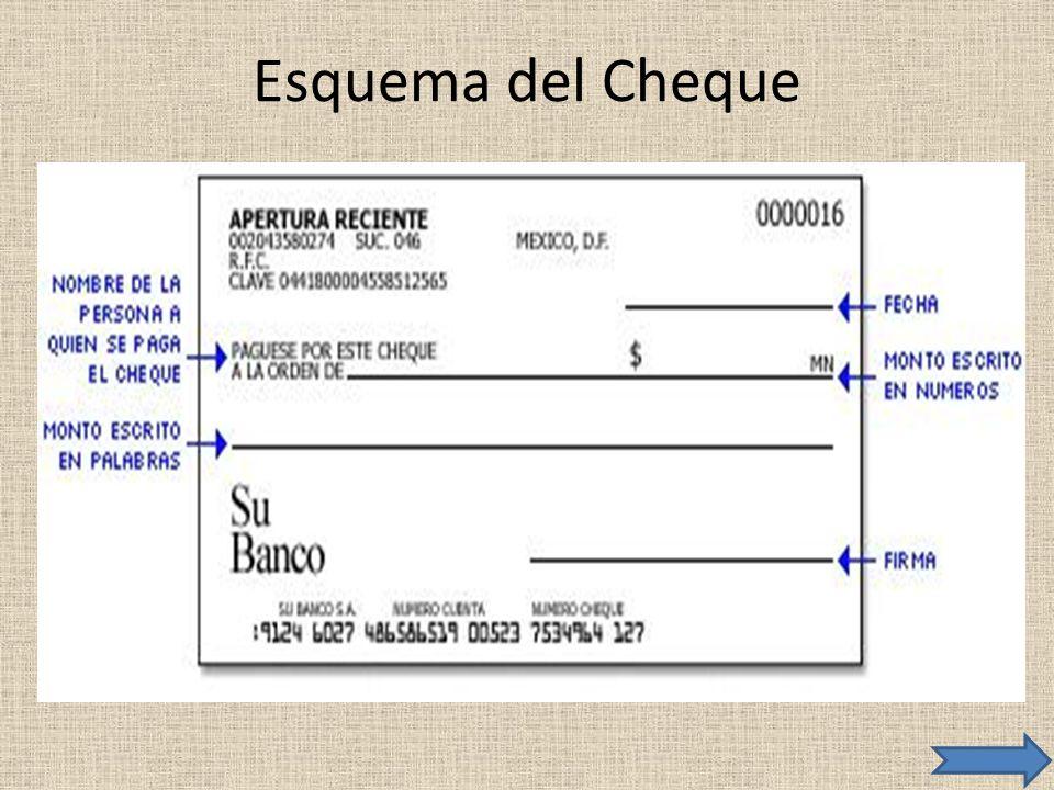 Esquema del Cheque