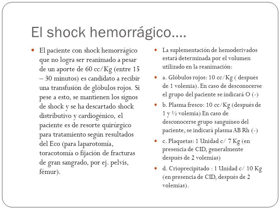 El shock hemorrágico…. El paciente con shock hemorrágico que no logra ser reanimado a pesar de un aporte de 60 cc/Kg (entre 15 – 30 minutos) es candid