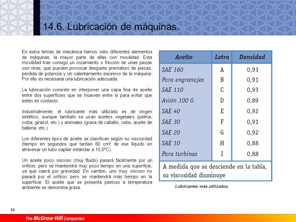 11 Sistemas de lubricación de máquinas más empleados.
