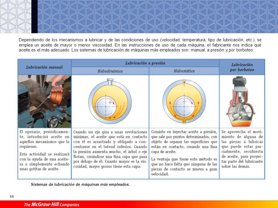 11 Sistemas de lubricación de máquinas más empleados. Dependiendo de los mecanismos a lubricar y de las condiciones de uso (velocidad, temperatura, ti