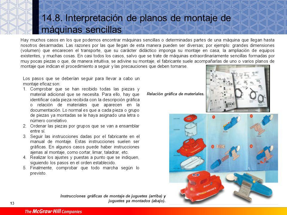 13 14.8. Interpretación de planos de montaje de máquinas sencillas Relación gráfica de materiales. Instrucciones gráficas de montaje de juguetes (arri