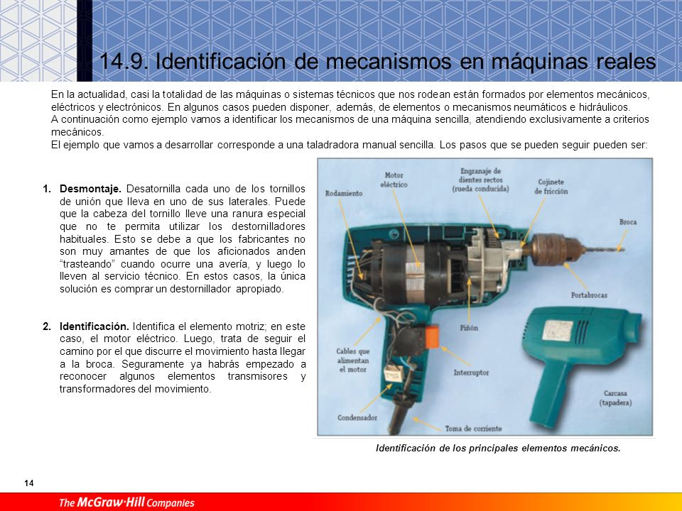 14 14.9. Identificación de mecanismos en máquinas reales Identificación de los principales elementos mecánicos. En la actualidad, casi la totalidad de