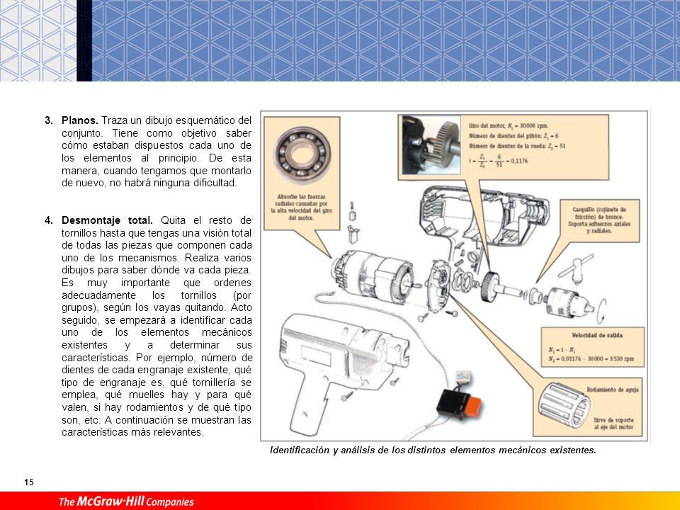 15 Identificación y análisis de los distintos elementos mecánicos existentes. 3.Planos. Traza un dibujo esquemático del conjunto. Tiene como objetivo