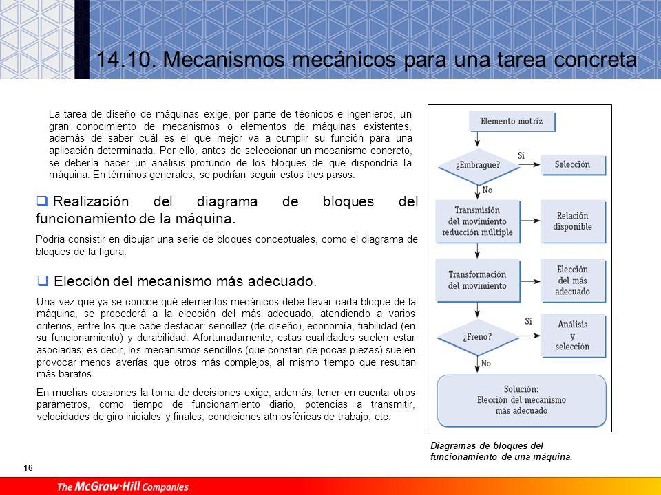 16 14.10. Mecanismos mecánicos para una tarea concreta Realización del diagrama de bloques del funcionamiento de la máquina. Podría consistir en dibuj