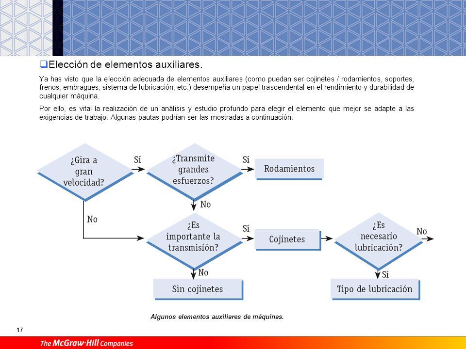 18 14.11.Normas de seguridad y uso de elementos mecánicos.