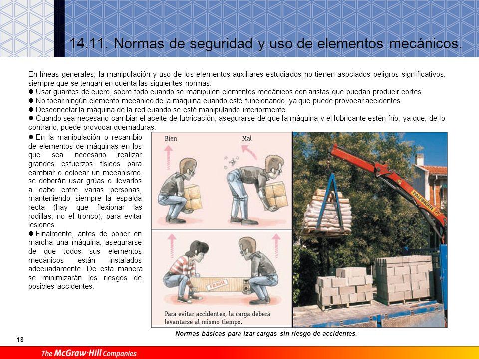 18 14.11. Normas de seguridad y uso de elementos mecánicos. Normas básicas para izar cargas sin riesgo de accidentes. En líneas generales, la manipula