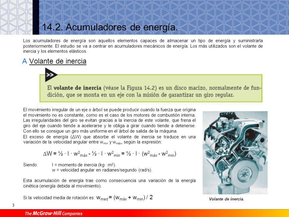 4 Se denomina grado de irregularidad o coeficiente de fluctuación al cociente: C f = (w máx - w min ) / w med que es la relación entre el incremento de la velocidad angular y la velocidad angular media.