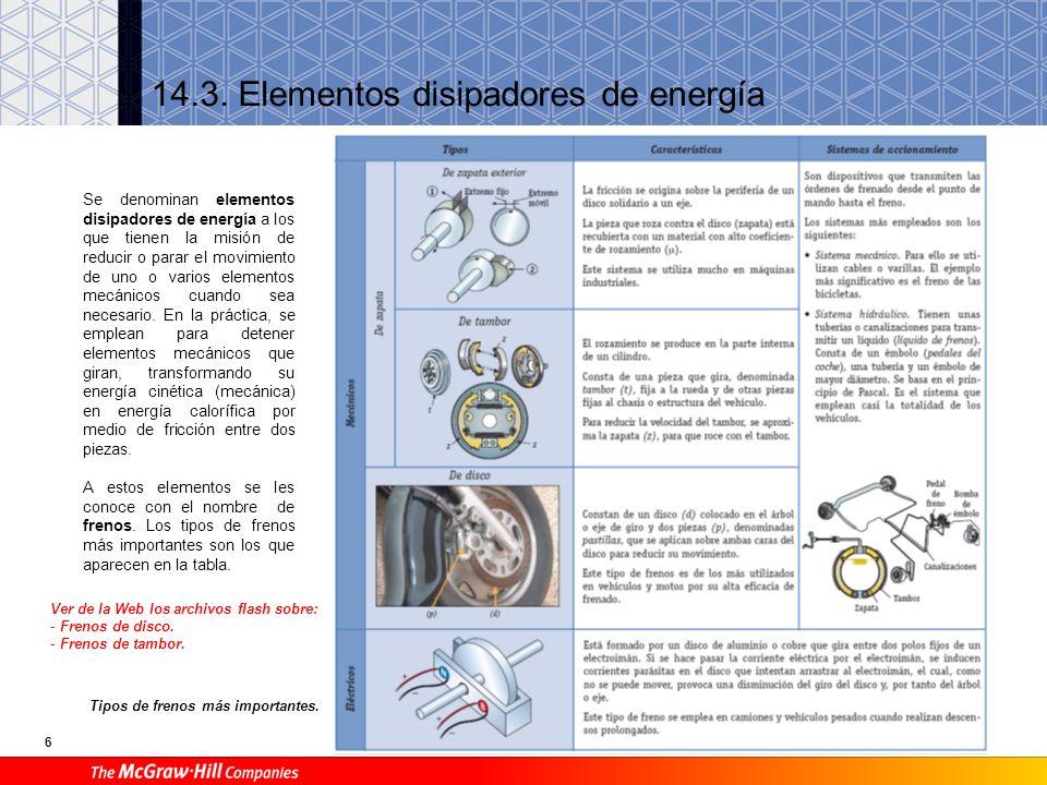 6 14.3. Elementos disipadores de energía Tipos de frenos más importantes. Se denominan elementos disipadores de energía a los que tienen la misión de