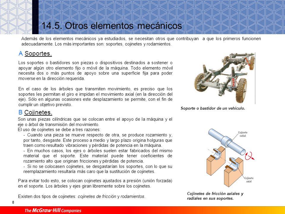 8 14.5. Otros elementos mecánicos B Cojinetes. Soporte o bastidor de un vehículo. Cojinetes de fricción axiales y radiales en sus soportes. Los soport