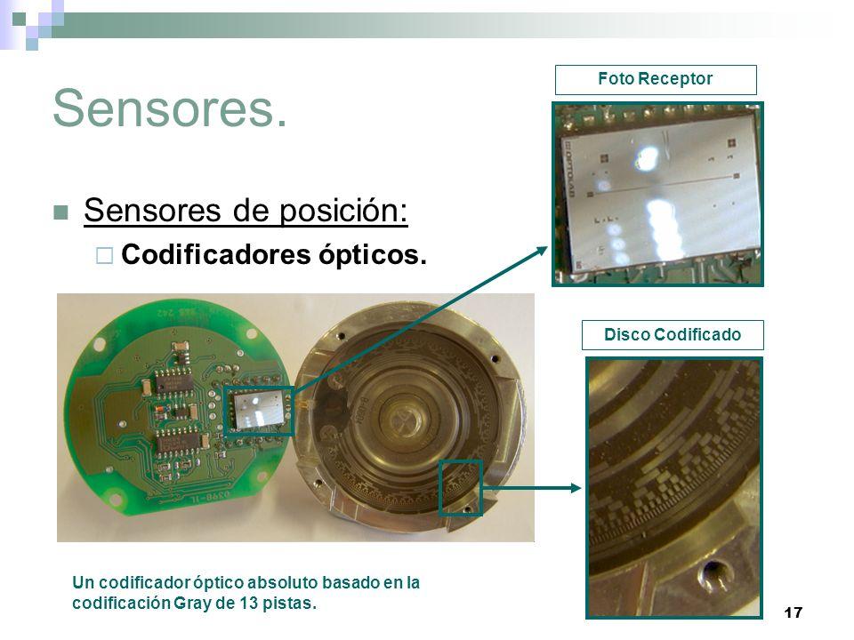 17 Sensores. Sensores de posición: Codificadores ópticos. Un codificador óptico absoluto basado en la codificación Gray de 13 pistas. Foto Receptor Di