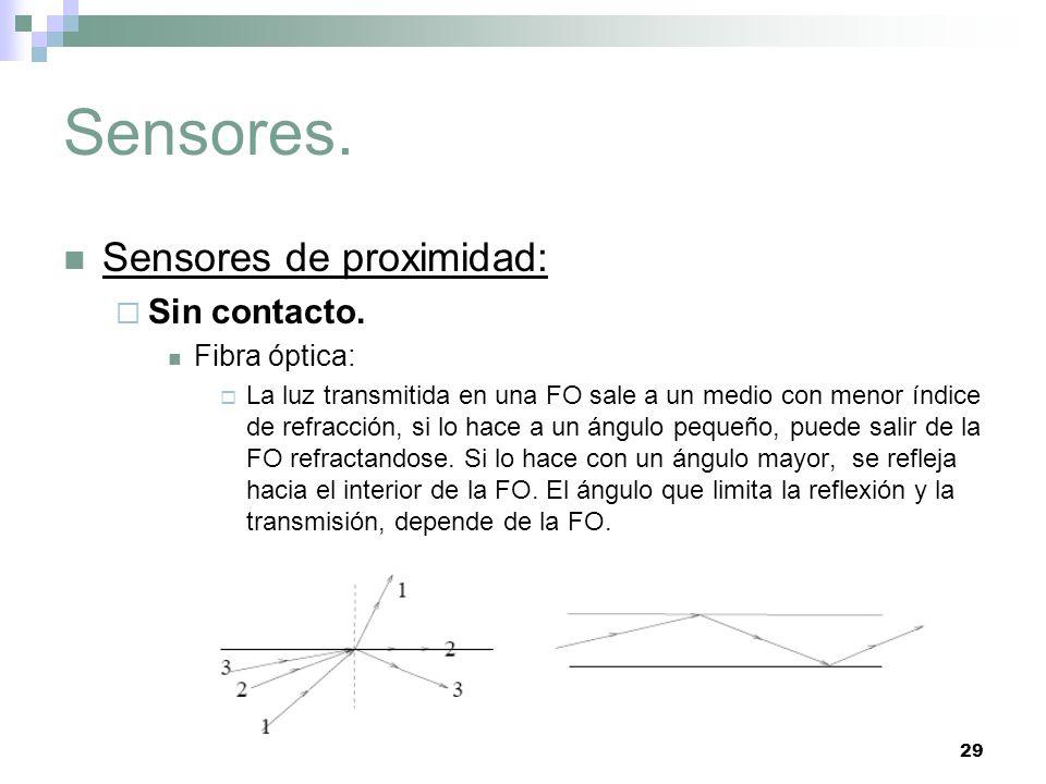 29 Sensores. Sensores de proximidad: Sin contacto. Fibra óptica: La luz transmitida en una FO sale a un medio con menor índice de refracción, si lo ha