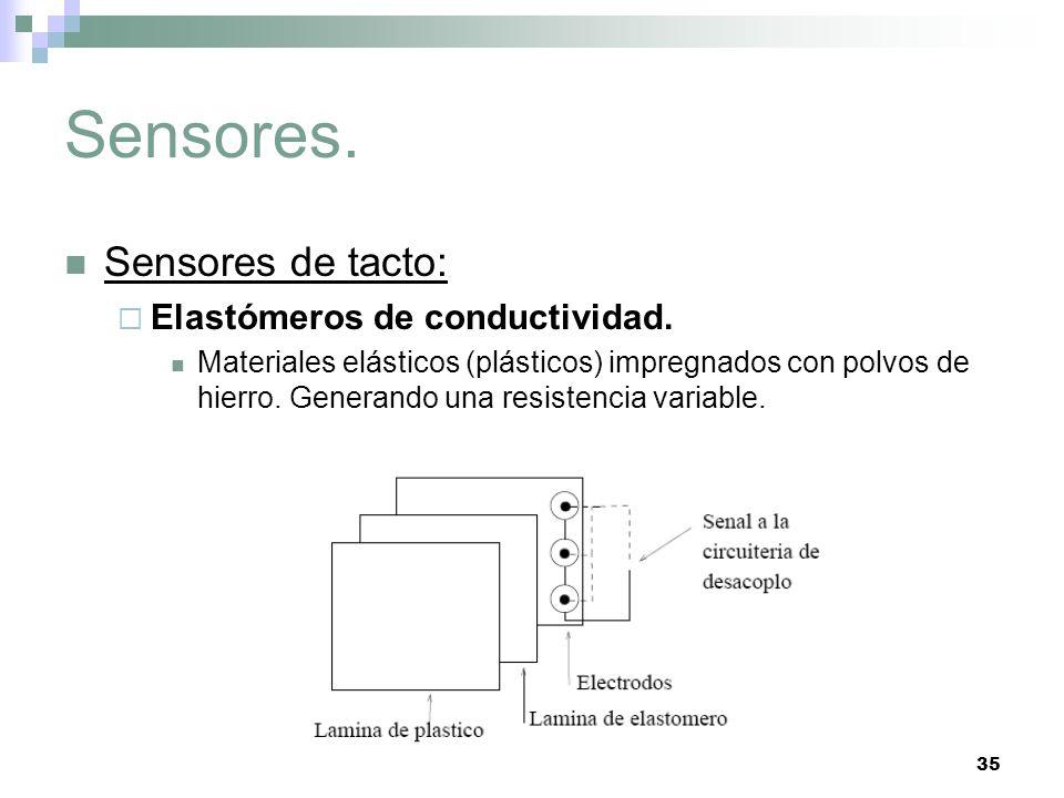 35 Sensores. Sensores de tacto: Elastómeros de conductividad. Materiales elásticos (plásticos) impregnados con polvos de hierro. Generando una resiste