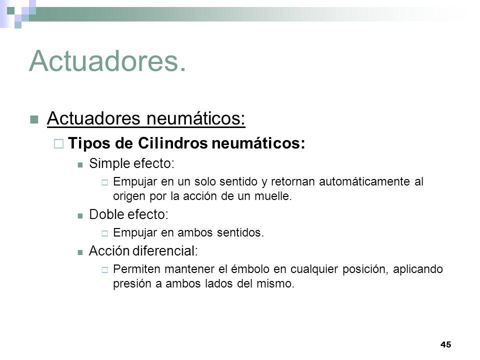 45 Actuadores. Actuadores neumáticos: Tipos de Cilindros neumáticos: Simple efecto: Empujar en un solo sentido y retornan automáticamente al origen po