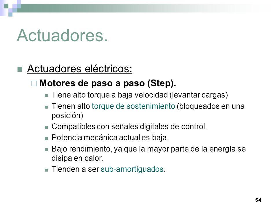 54 Actuadores.Actuadores eléctricos: Motores de paso a paso (Step).