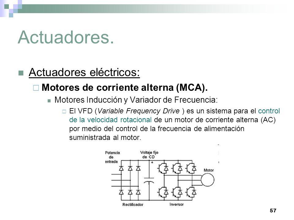57 Actuadores. Actuadores eléctricos: Motores de corriente alterna (MCA). Motores Inducción y Variador de Frecuencia: El VFD (Variable Frequency Drive