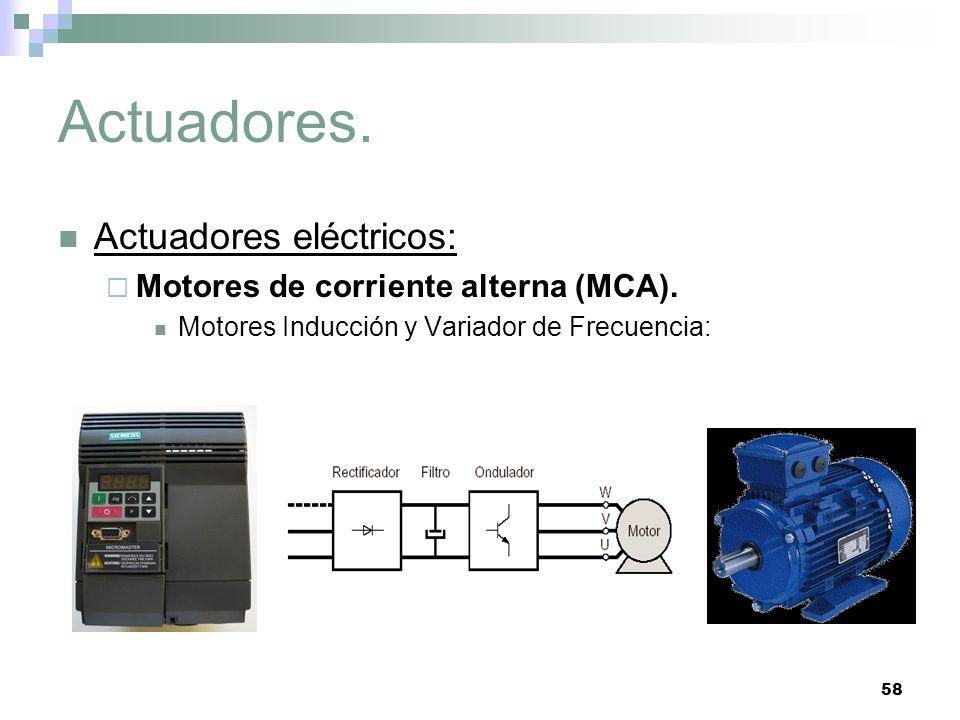 58 Actuadores. Actuadores eléctricos: Motores de corriente alterna (MCA). Motores Inducción y Variador de Frecuencia: