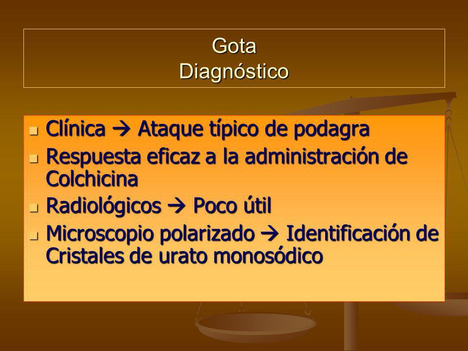 Gota Diagnóstico Clínica Ataque típico de podagra Clínica Ataque típico de podagra Respuesta eficaz a la administración de Colchicina Respuesta eficaz