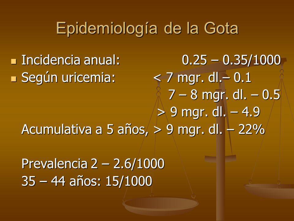 Epidemiología de la Gota Incidencia anual: 0.25 – 0.35/1000 Incidencia anual: 0.25 – 0.35/1000 Según uricemia: < 7 mgr. dl.– 0.1 Según uricemia: < 7 m