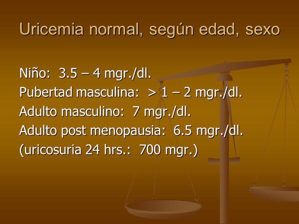 Uricemia normal, según edad, sexo Niño: 3.5 – 4 mgr./dl. Pubertad masculina: > 1 – 2 mgr./dl. Adulto masculino: 7 mgr./dl. Adulto post menopausia: 6.5