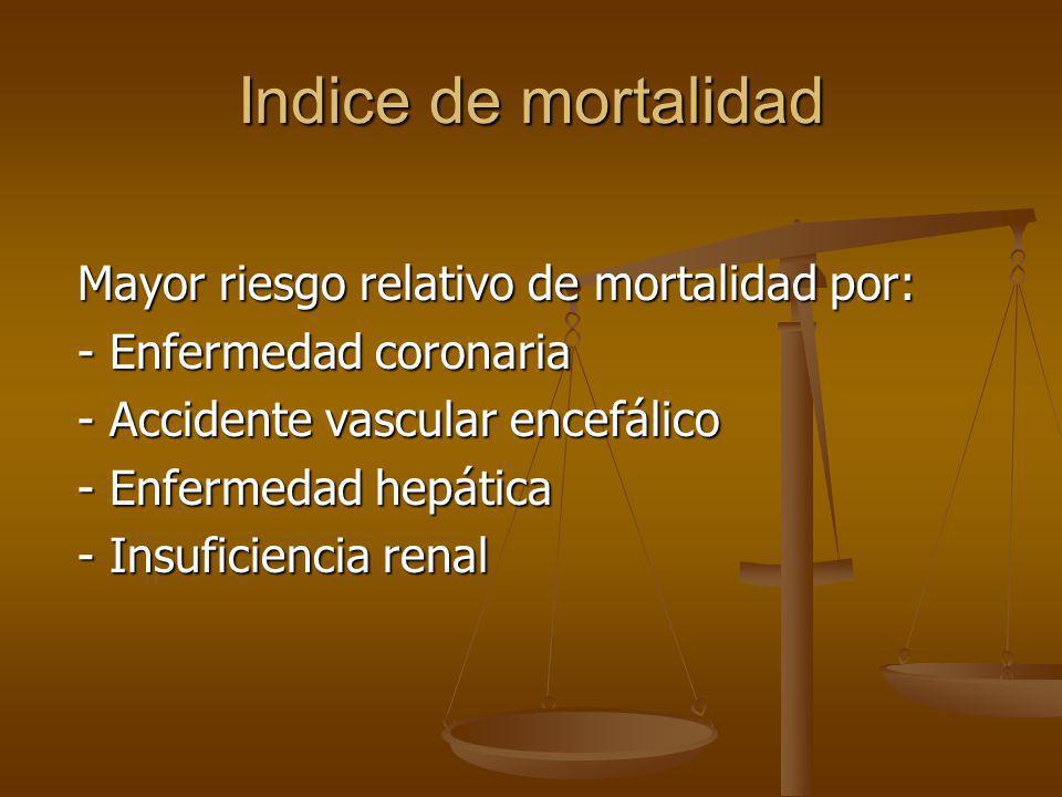 Indice de mortalidad Mayor riesgo relativo de mortalidad por: - Enfermedad coronaria - Accidente vascular encefálico - Enfermedad hepática - Insuficie