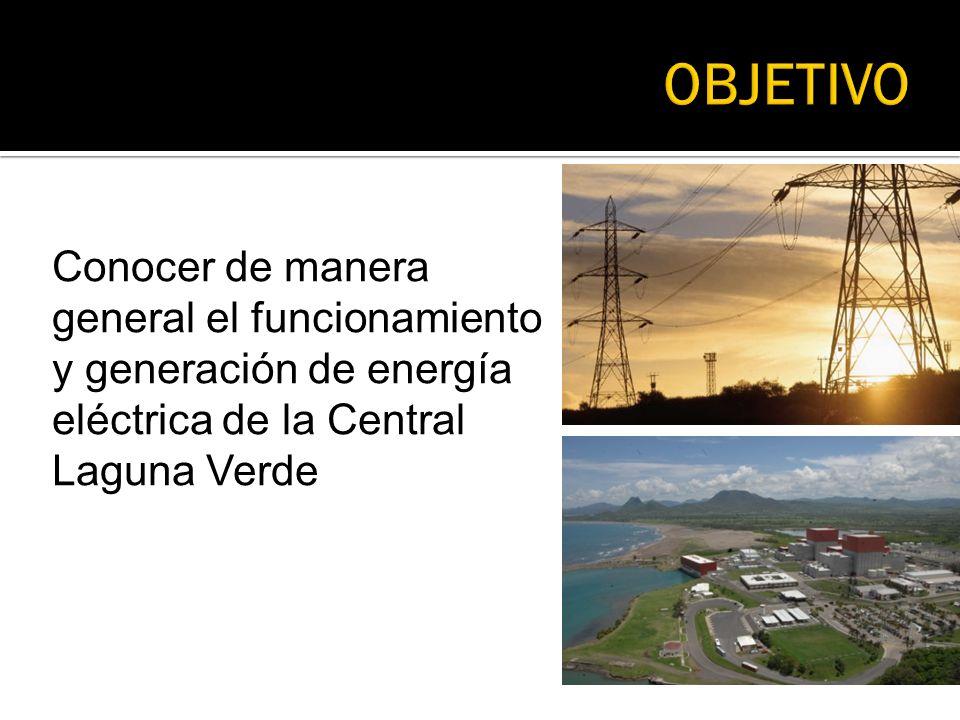 Energía Datos técnicos de la Central Laguna Verde Ciclo Termodinámico Fisión Combustible Seguridad Ventajas de la Energía Nuclear