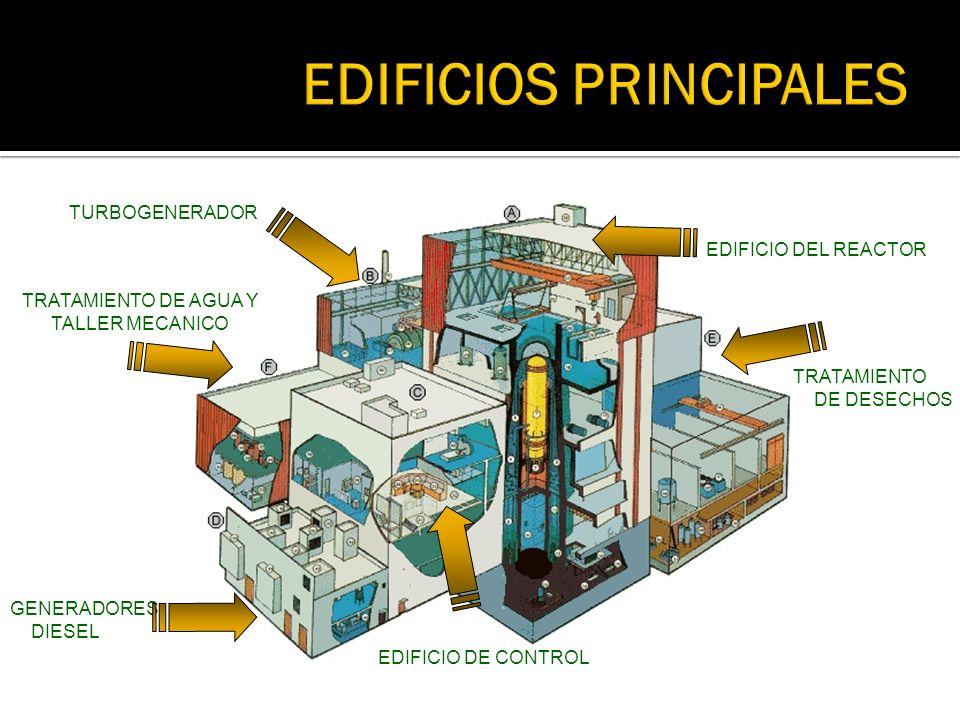 TRATAMIENTO DE AGUA Y TALLER MECANICO GENERADORES DIESEL EDIFICIO DEL REACTOR TURBOGENERADOR EDIFICIO DE CONTROL. TRATAMIENTO DE DESECHOS