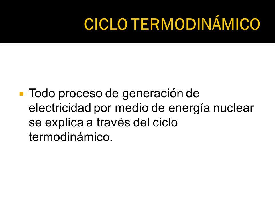 Todo proceso de generación de electricidad por medio de energía nuclear se explica a través del ciclo termodinámico.