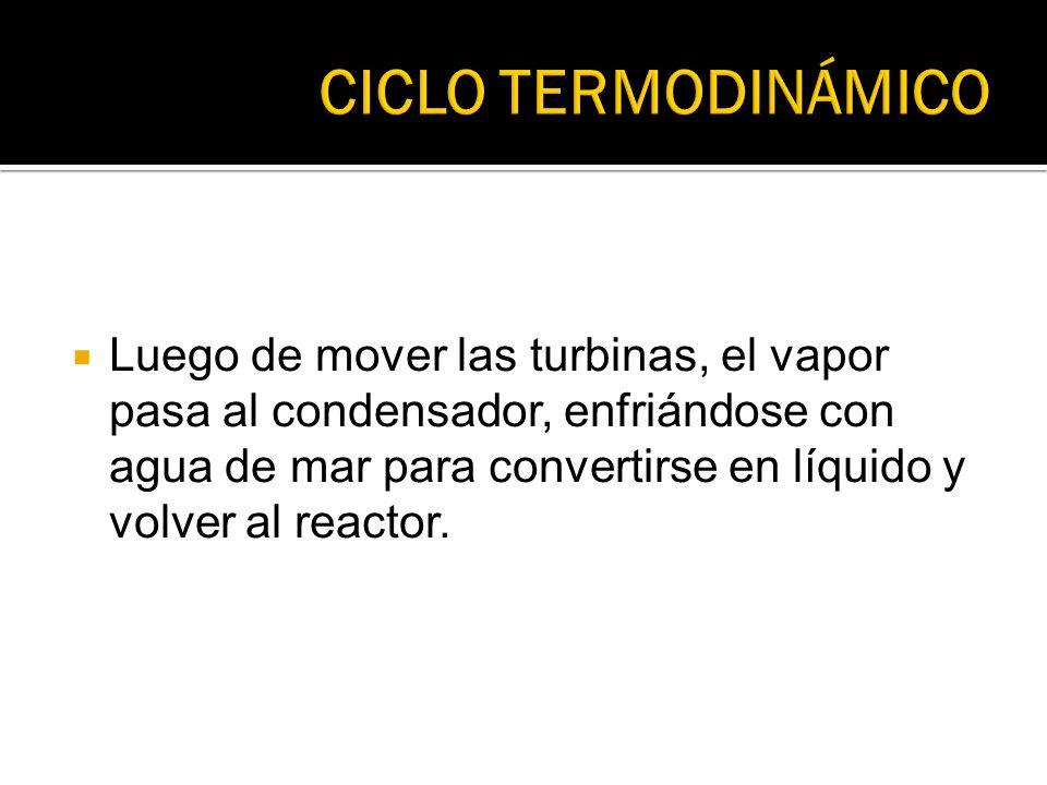 Luego de mover las turbinas, el vapor pasa al condensador, enfriándose con agua de mar para convertirse en líquido y volver al reactor.