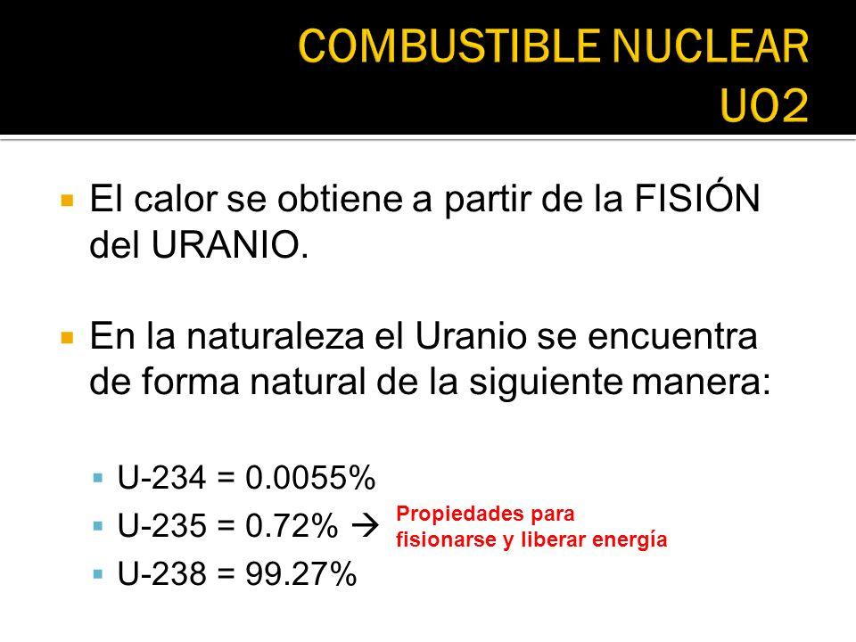 El calor se obtiene a partir de la FISIÓN del URANIO. En la naturaleza el Uranio se encuentra de forma natural de la siguiente manera: U-234 = 0.0055%