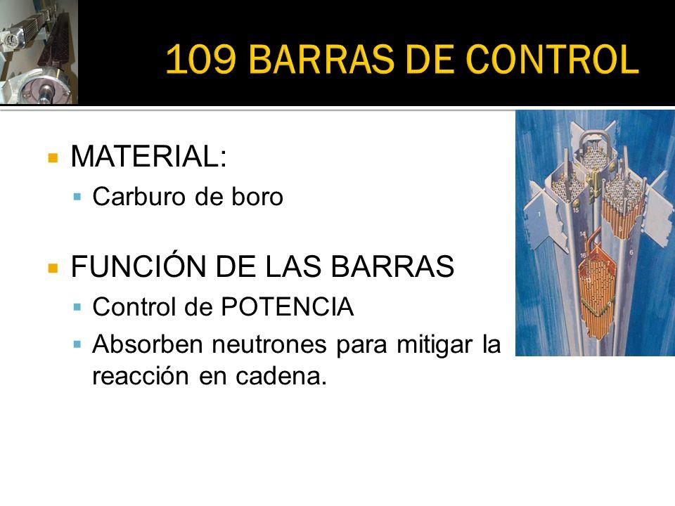 MATERIAL: Carburo de boro FUNCIÓN DE LAS BARRAS Control de POTENCIA Absorben neutrones para mitigar la reacción en cadena.
