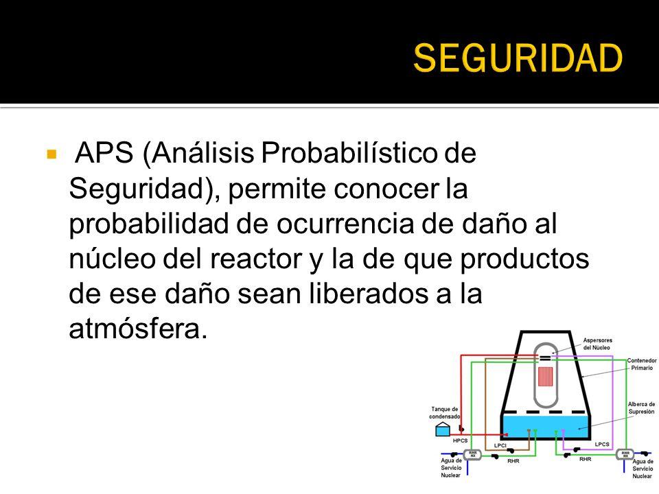 APS (Análisis Probabilístico de Seguridad), permite conocer la probabilidad de ocurrencia de daño al núcleo del reactor y la de que productos de ese d