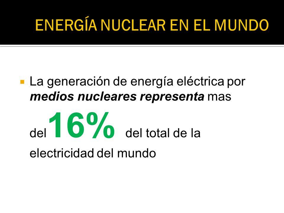 La generación de energía eléctrica por medios nucleares representa mas del 16% del total de la electricidad del mundo